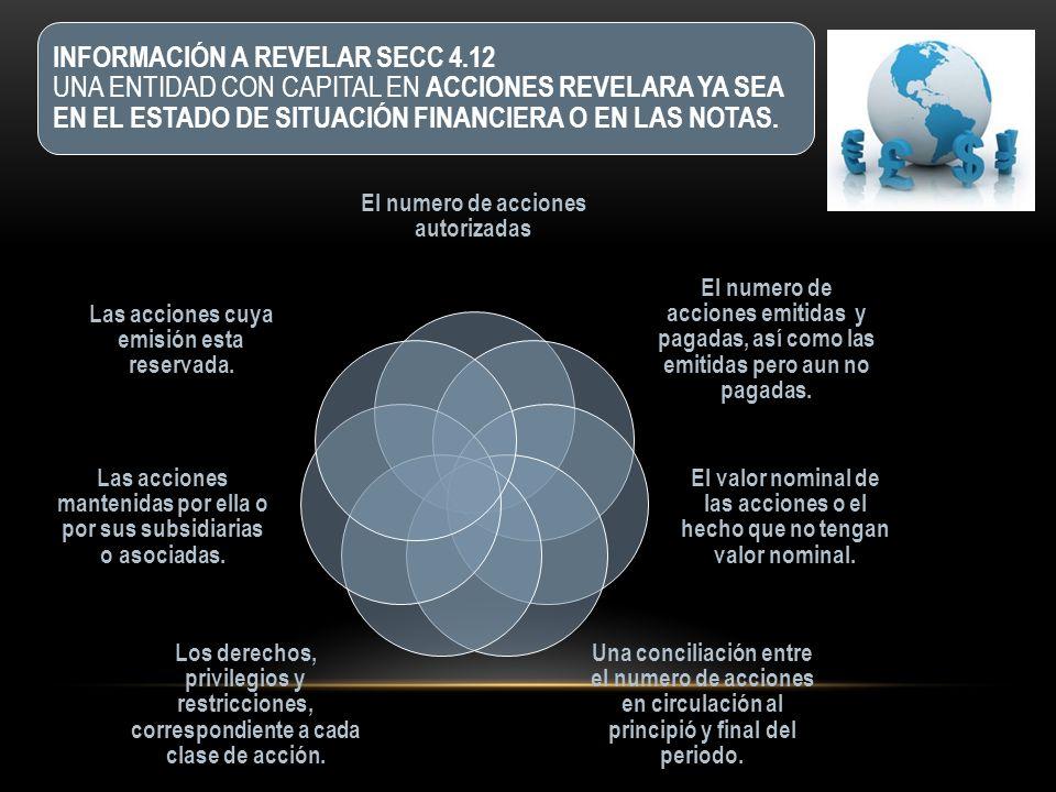 INFORMACIÓN A REVELAR SECC 4