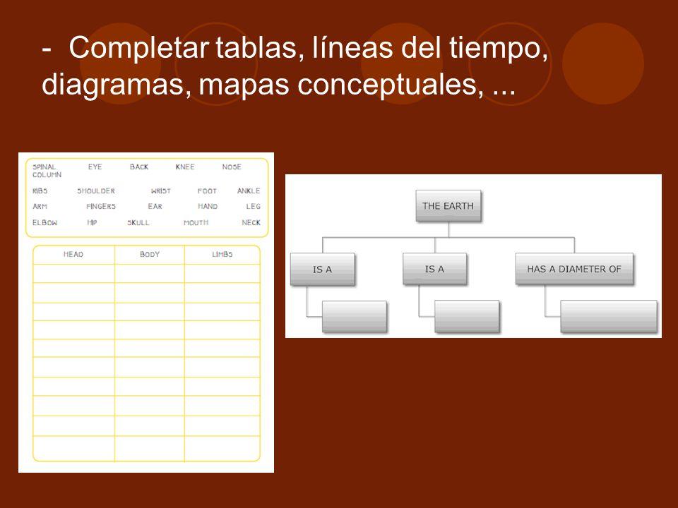 Completar tablas, líneas del tiempo, diagramas, mapas conceptuales, ...