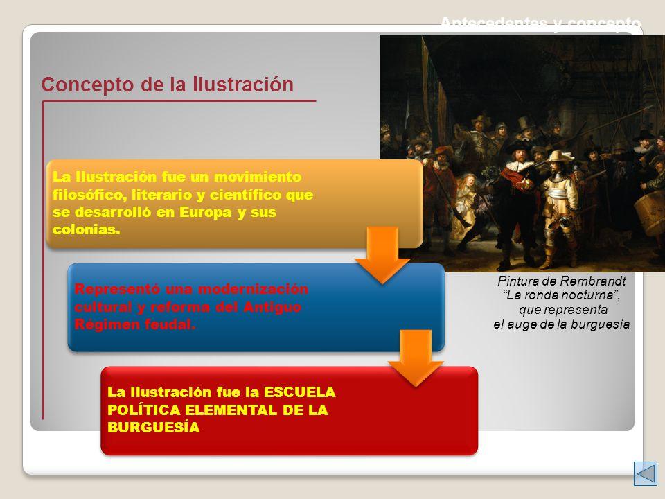 Concepto de la Ilustración