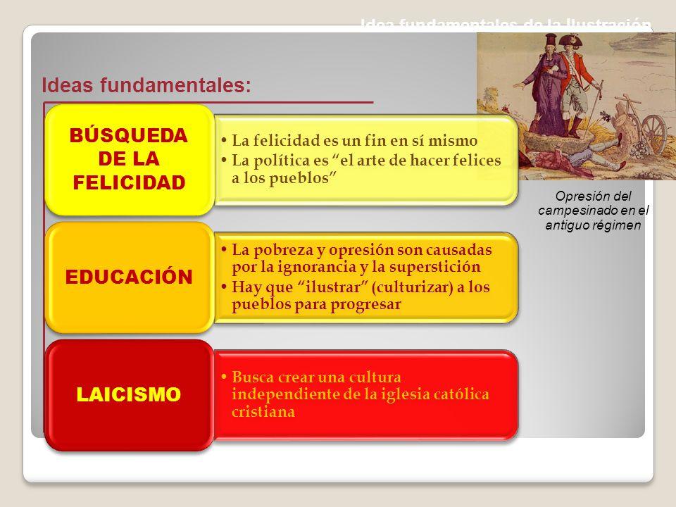 Ideas fundamentales: BÚSQUEDA DE LA FELICIDAD EDUCACIÓN LAICISMO