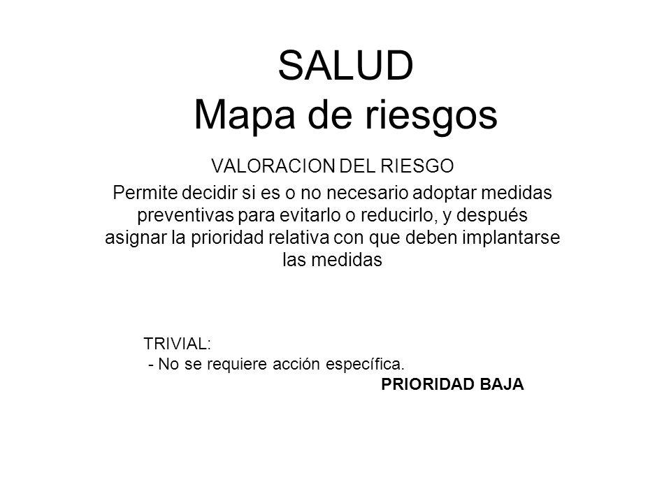 SALUD Mapa de riesgos VALORACION DEL RIESGO