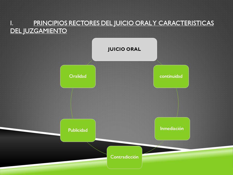 I. PRINCIPIOS RECTORES DEL JUICIO ORAL Y CARACTERISTICAS DEL JUZGAMIENTO