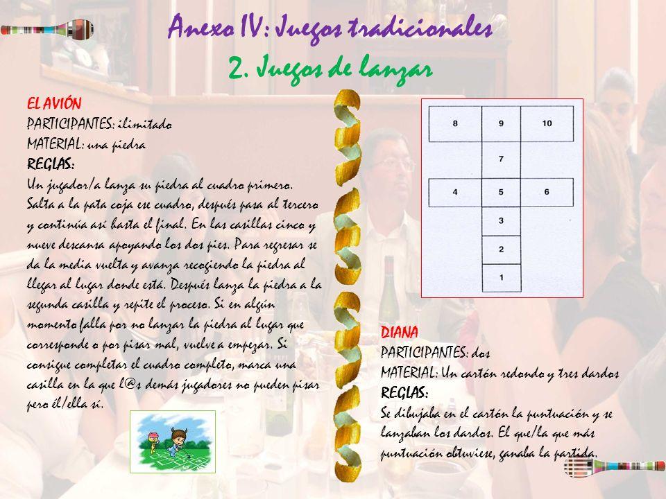 Anexo IV: Juegos tradicionales 2. Juegos de lanzar
