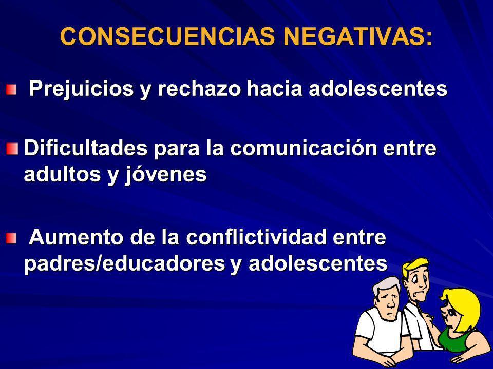 CONSECUENCIAS NEGATIVAS: