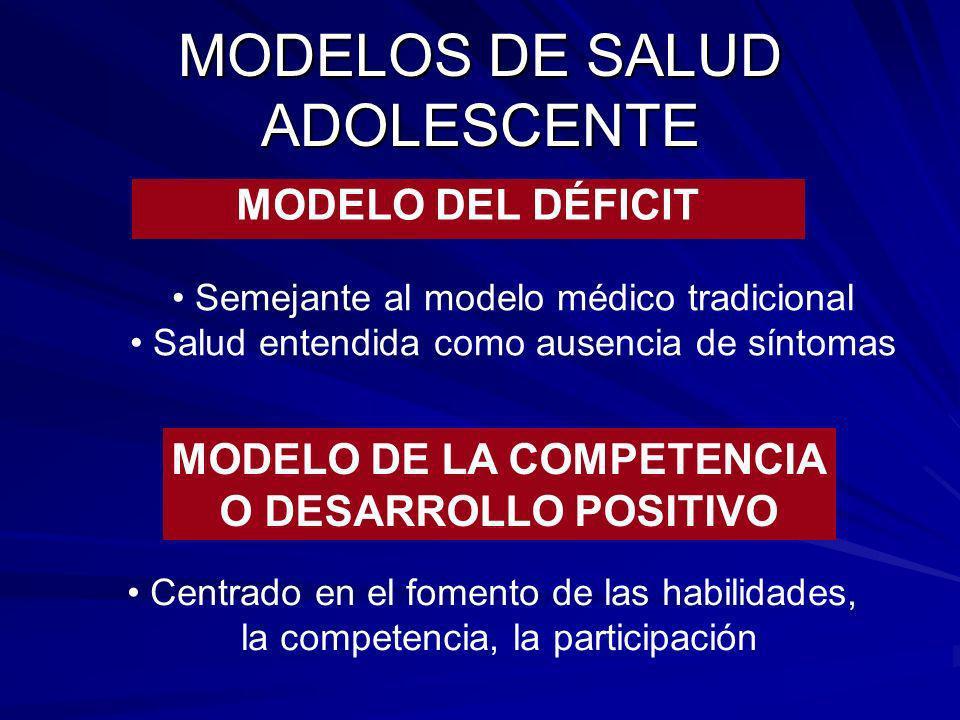 MODELOS DE SALUD ADOLESCENTE