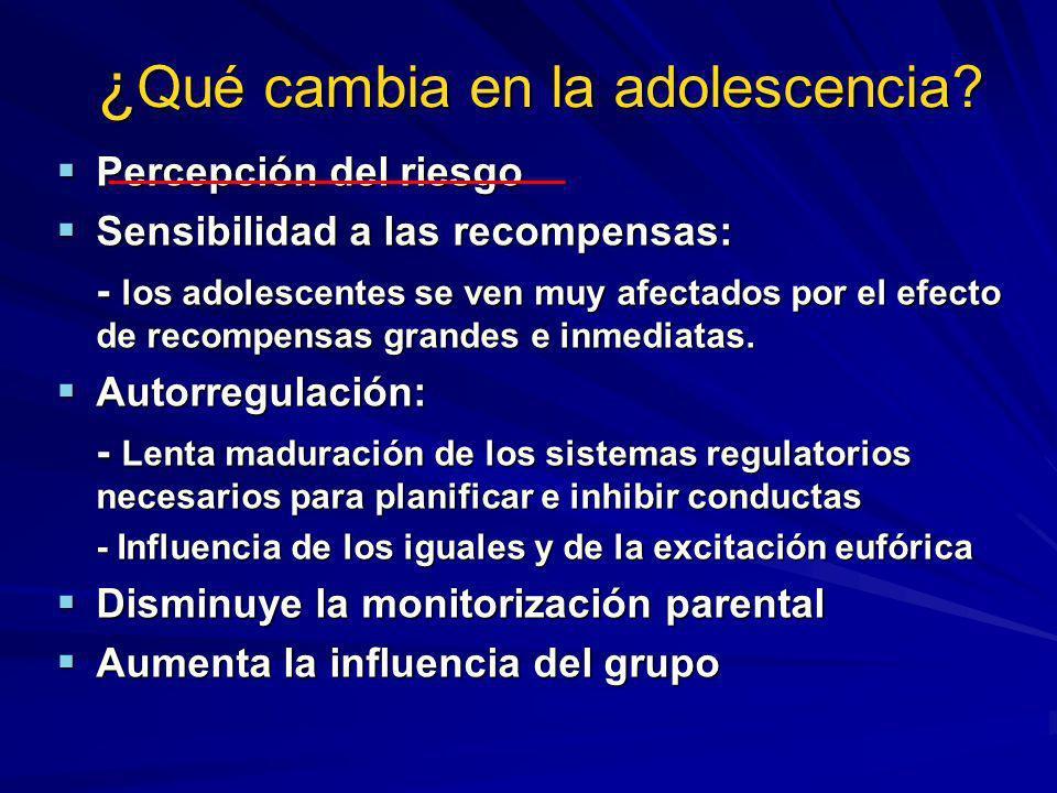 ¿Qué cambia en la adolescencia