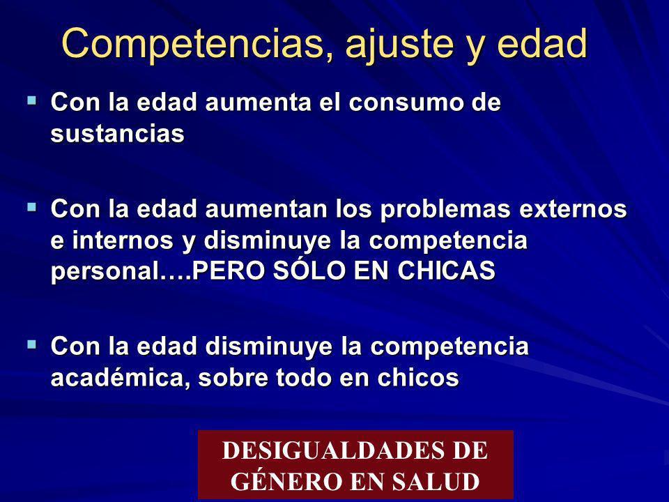 Competencias, ajuste y edad