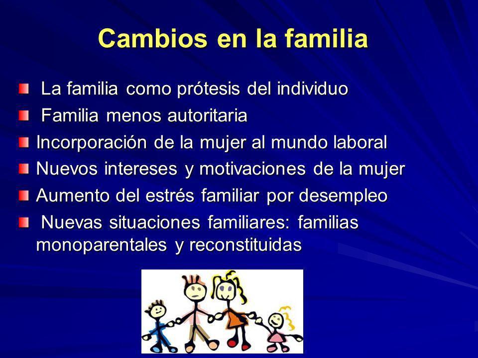 Cambios en la familia La familia como prótesis del individuo