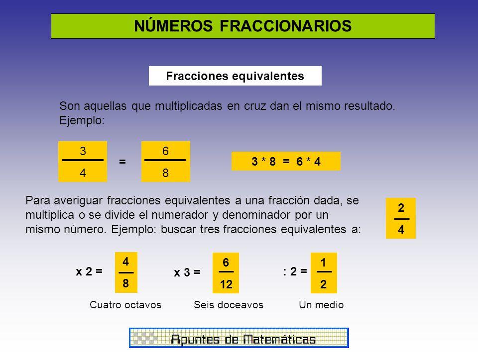 NÚMEROS FRACCIONARIOS Fracciones equivalentes