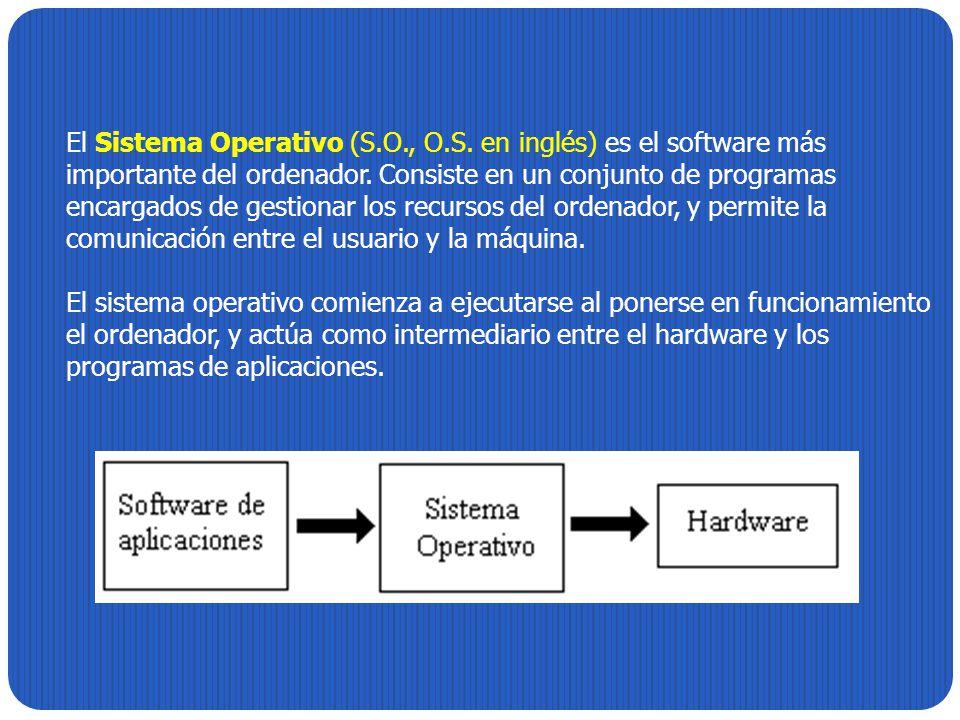 El Sistema Operativo (S. O. , O. S