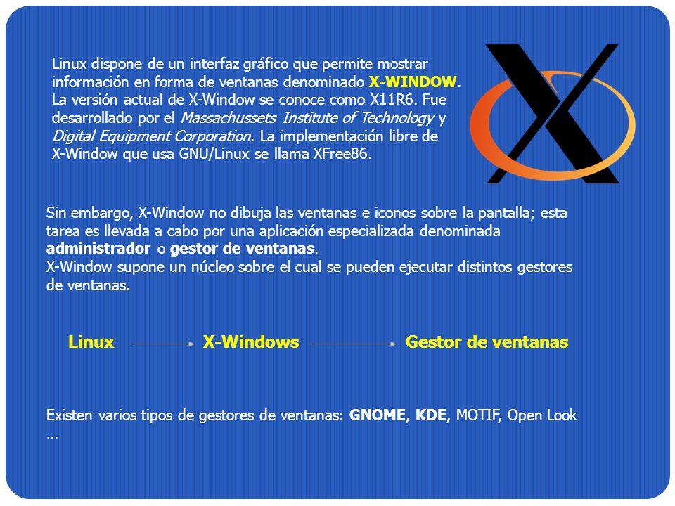 Linux X-Windows Gestor de ventanas