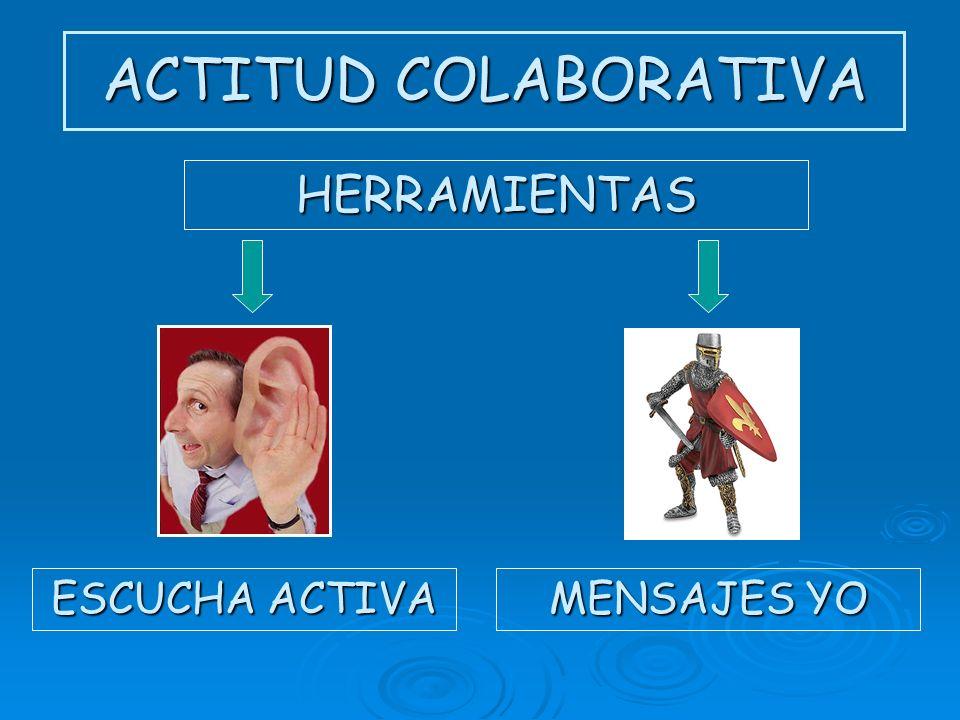 ACTITUD COLABORATIVA HERRAMIENTAS ESCUCHA ACTIVA MENSAJES YO