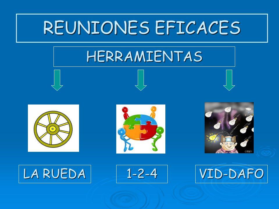 REUNIONES EFICACES HERRAMIENTAS LA RUEDA 1-2-4 VID-DAFO