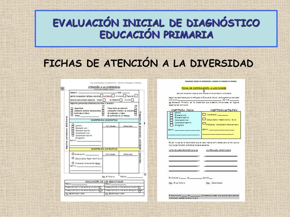 EVALUACIÓN INICIAL DE DIAGNÓSTICO EDUCACIÓN PRIMARIA