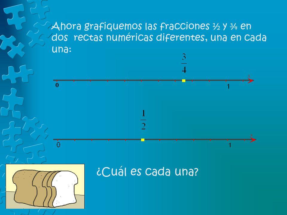 Ahora grafiquemos las fracciones ½ y ¾ en dos rectas numéricas diferentes, una en cada una: