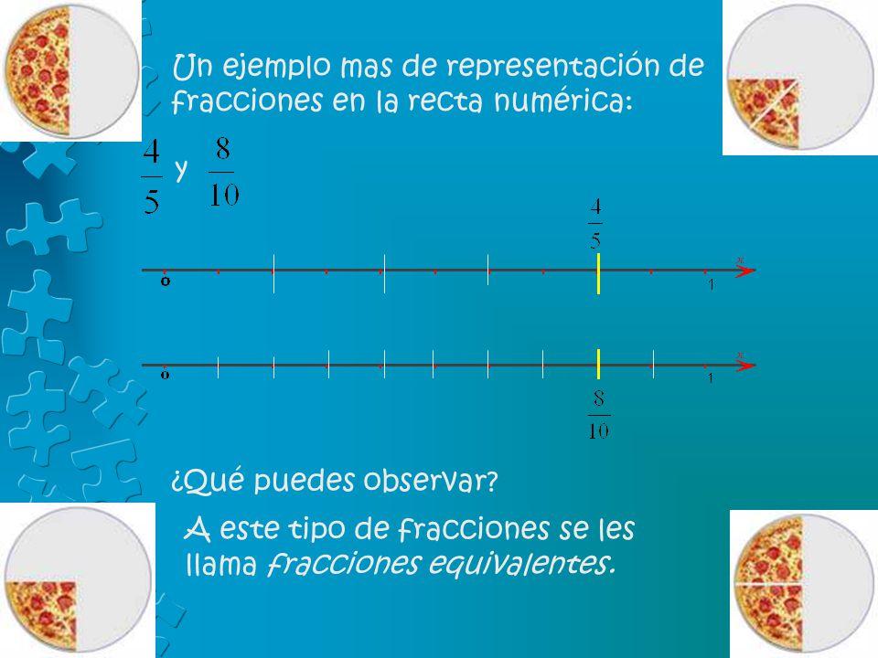 Un ejemplo mas de representación de fracciones en la recta numérica: