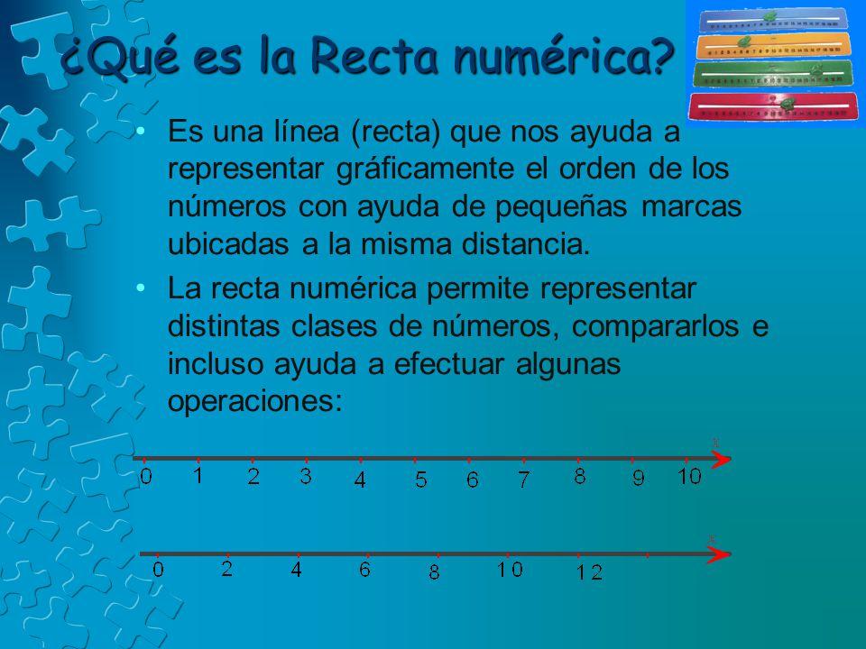¿Qué es la Recta numérica