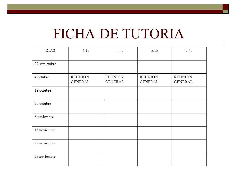 FICHA DE TUTORIA DIAS 4,15 4,45 5,15 5,45 27 septiembre 4 octubre