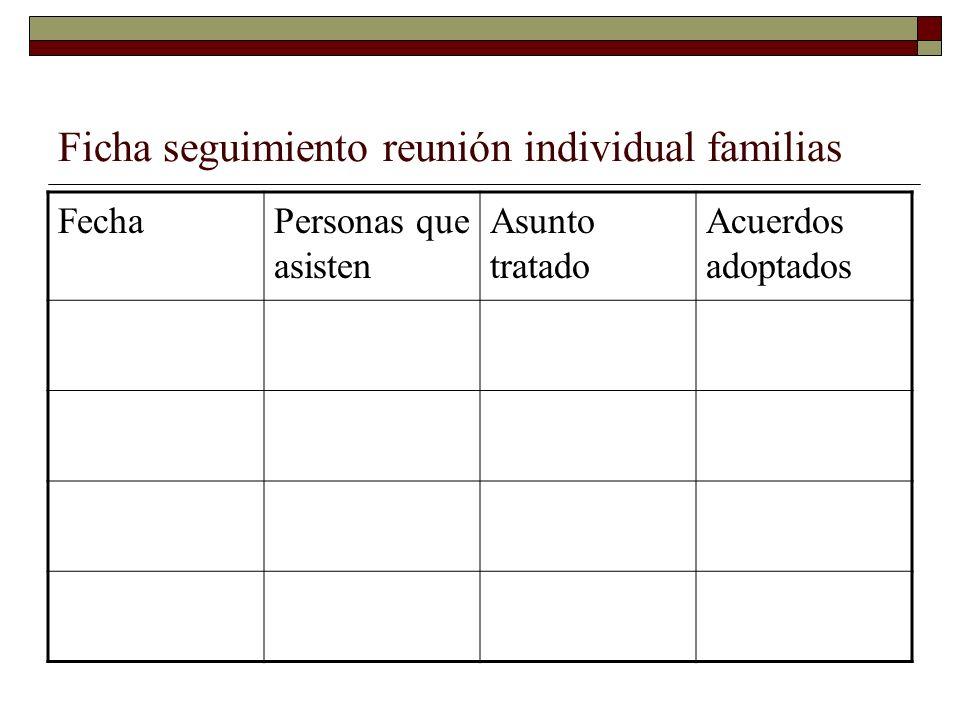Ficha seguimiento reunión individual familias