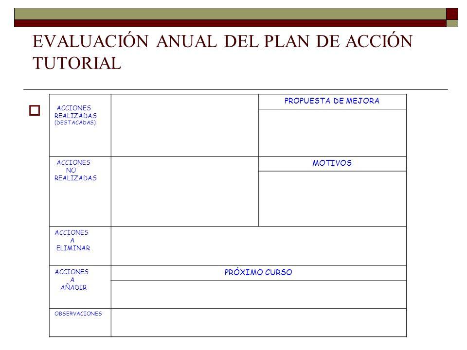 EVALUACIÓN ANUAL DEL PLAN DE ACCIÓN TUTORIAL