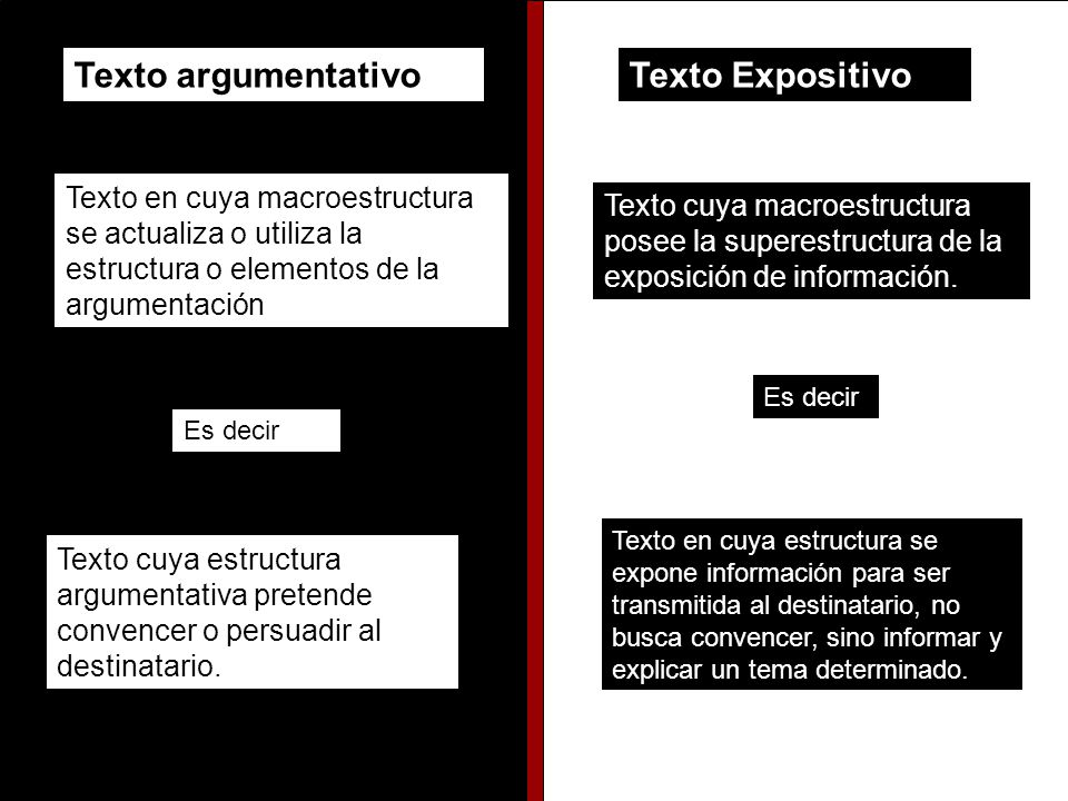 Texto argumentativo Texto Expositivo