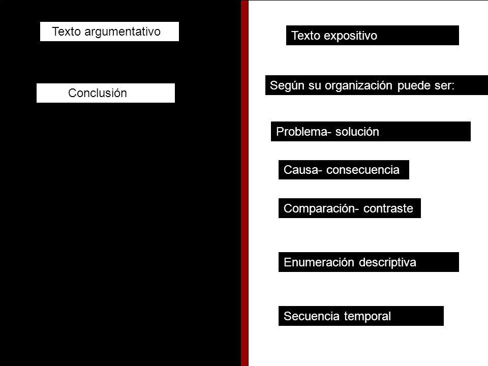 Texto argumentativo Texto expositivo. Según su organización puede ser: Conclusión. Problema- solución.