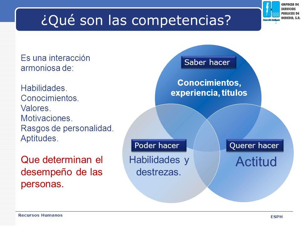 ¿Qué son las competencias