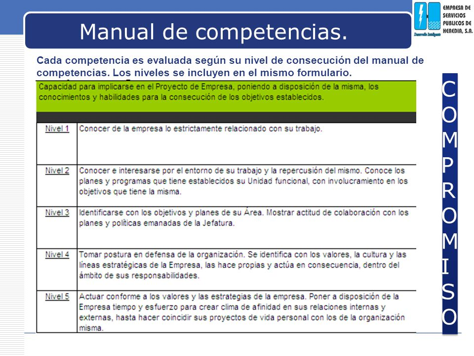 Manual de competencias.