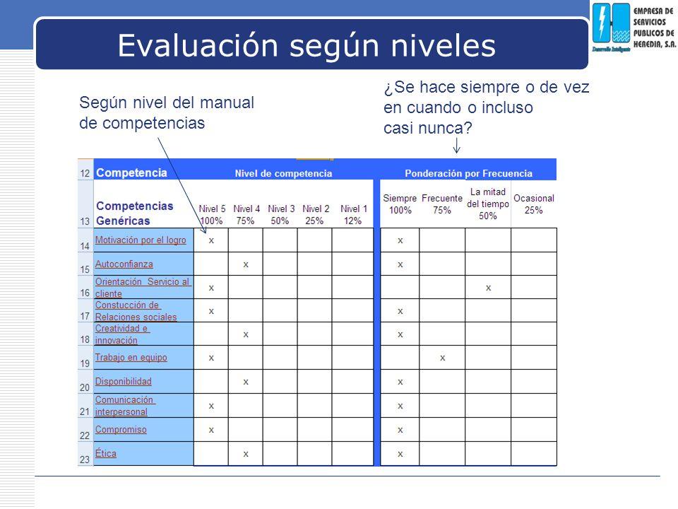 Evaluación según niveles
