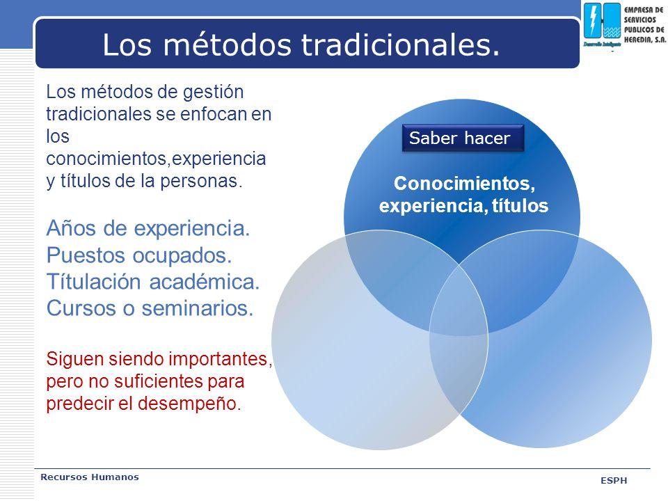 Los métodos tradicionales.