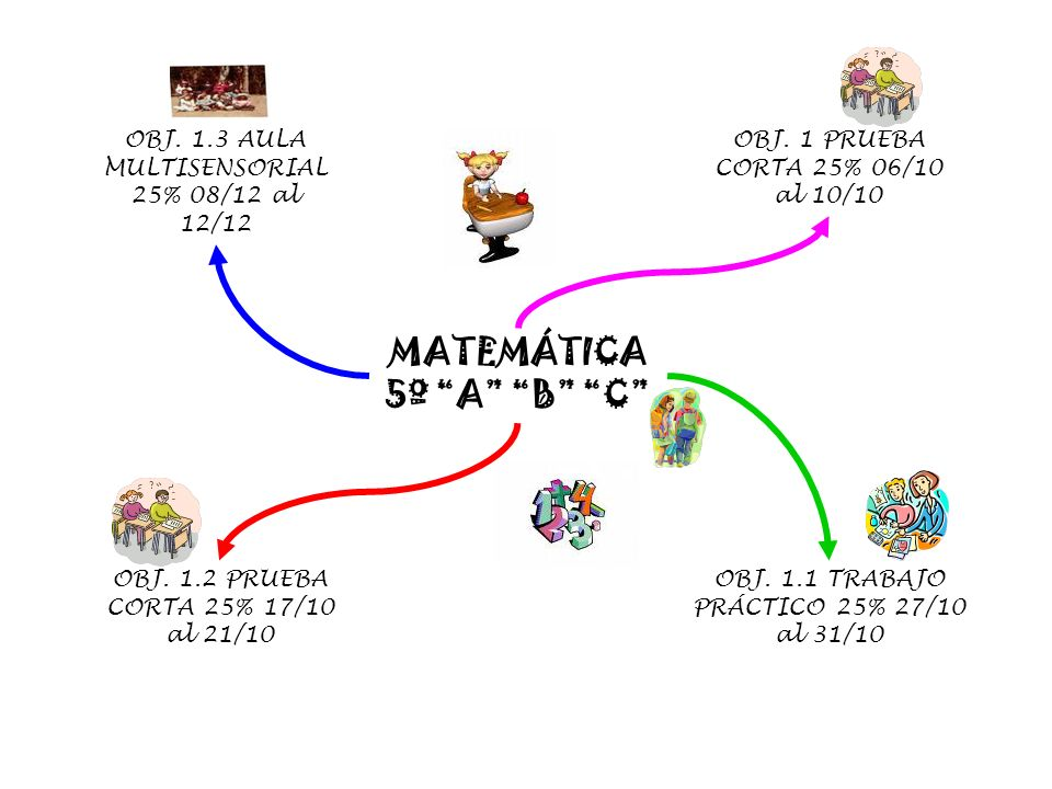 MATEMÁTICA 5º A B C