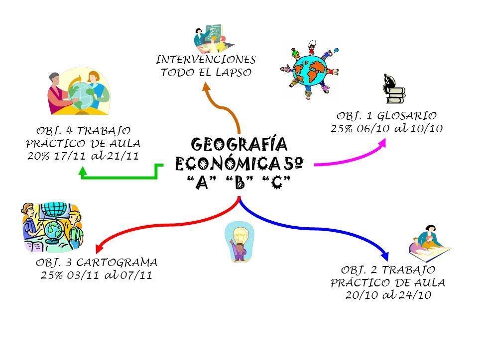 GEOGRAFÍA ECONÓMICA 5º A B C