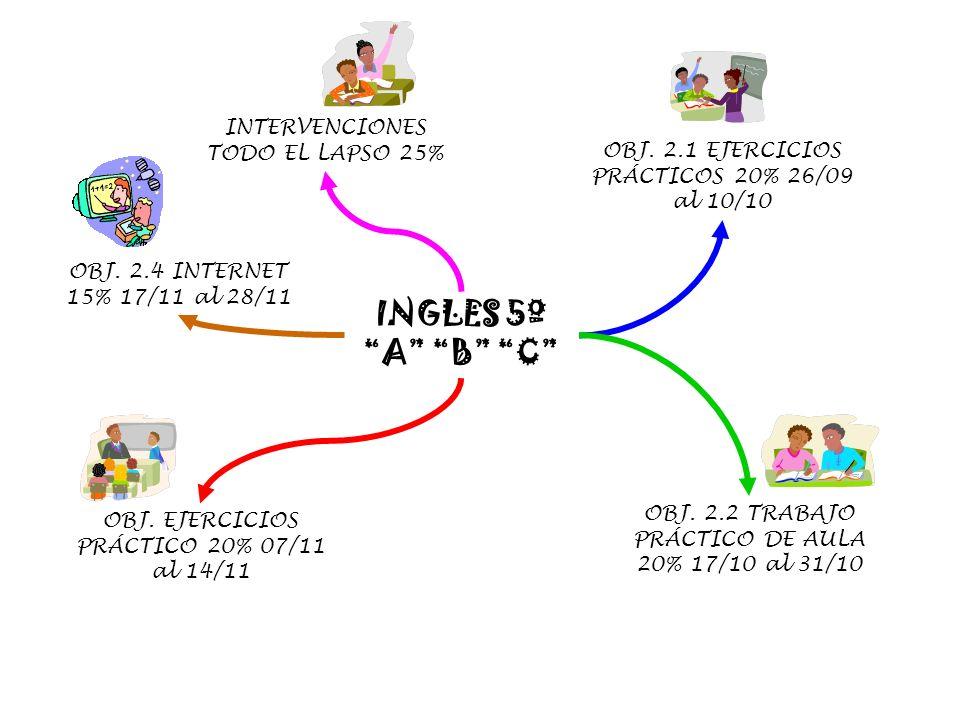 INGLES 5º A B C INTERVENCIONES TODO EL LAPSO 25%