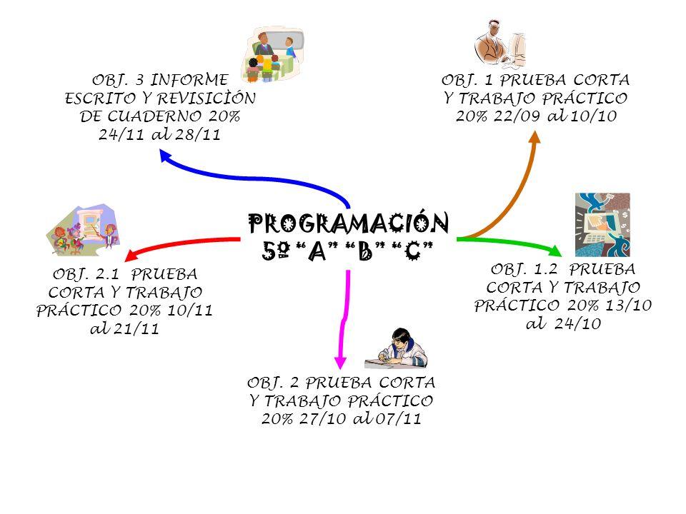 PROGRAMACIÓN 5º A B C