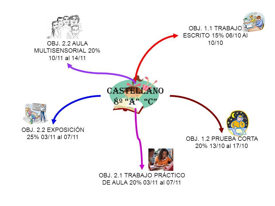 CASTELLANO 8º A C OBJ. 1.1 TRABAJO ESCRITO 15% 06/10 Al 10/10