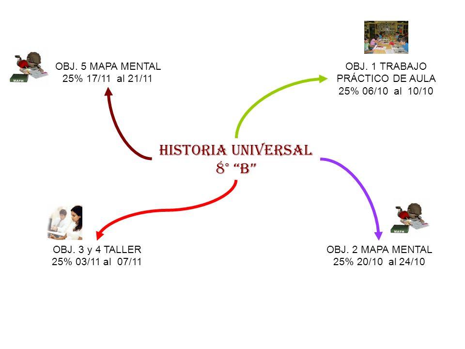 HISTORIA UNIVERSAL 8° B