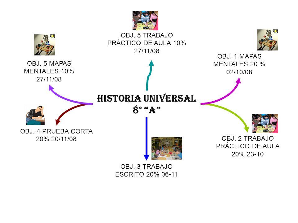 HISTORIA UNIVERSAL 8° A