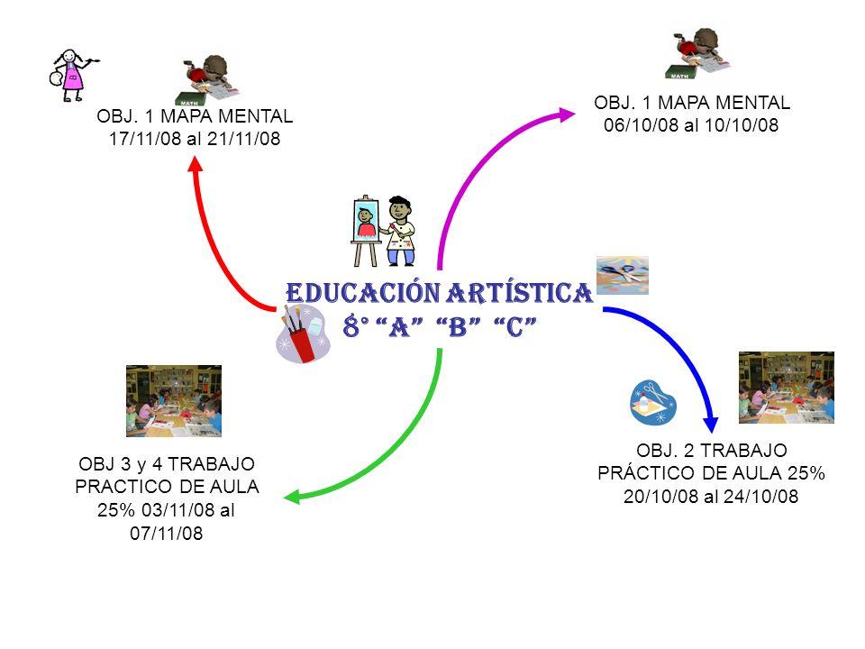 EDUCACIÓN ARTÍSTICA 8° A B C