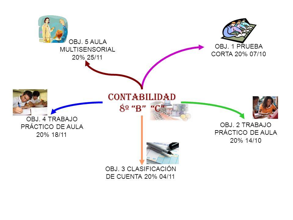 CONTABILIDAD 8º B c OBJ. 5 AULA MULTISENSORIAL 20% 25/11