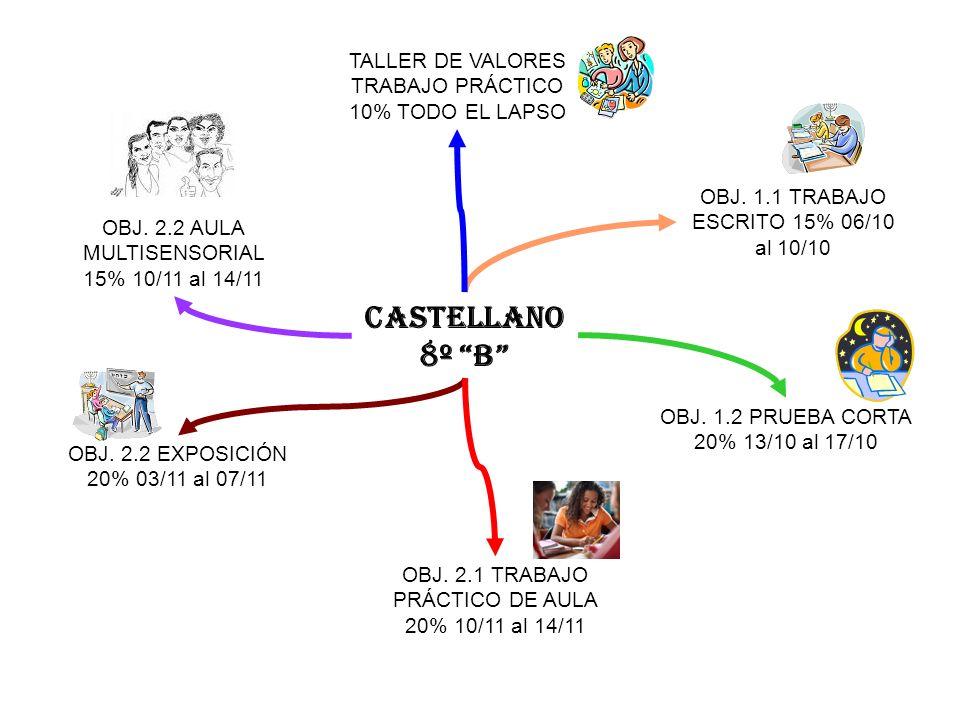 CASTELLANO 8º B TALLER DE VALORES TRABAJO PRÁCTICO 10% TODO EL LAPSO