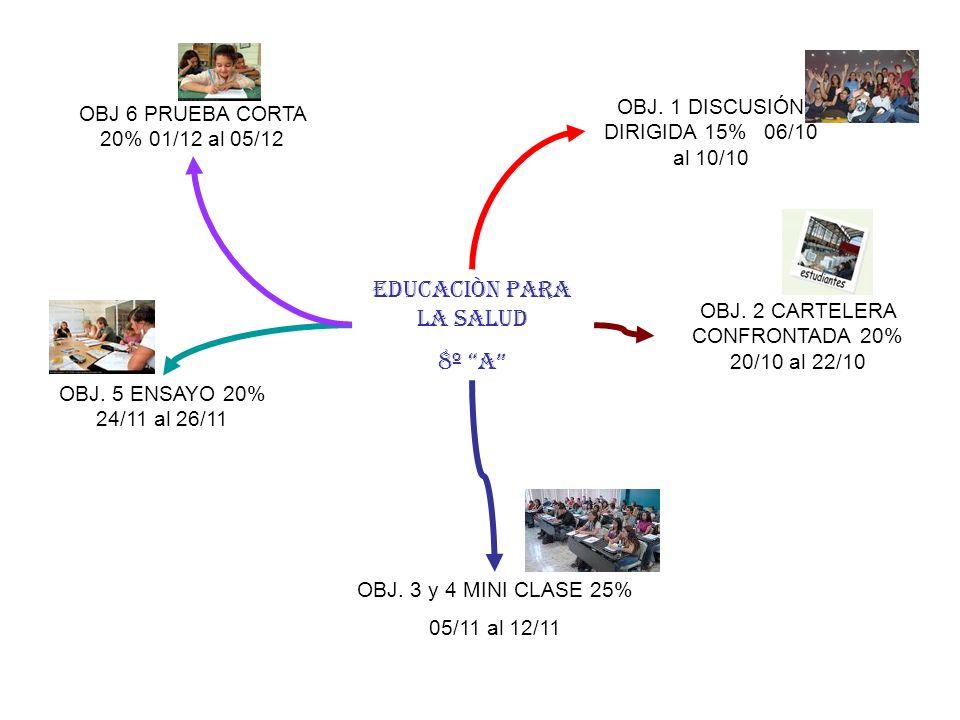 EDUCACIÒN PARA LA SALUD 8º A