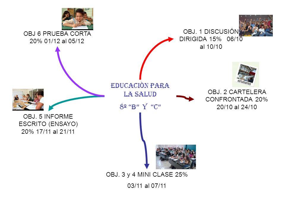 EDUCACIÒN PARA LA SALUD 8º B y C