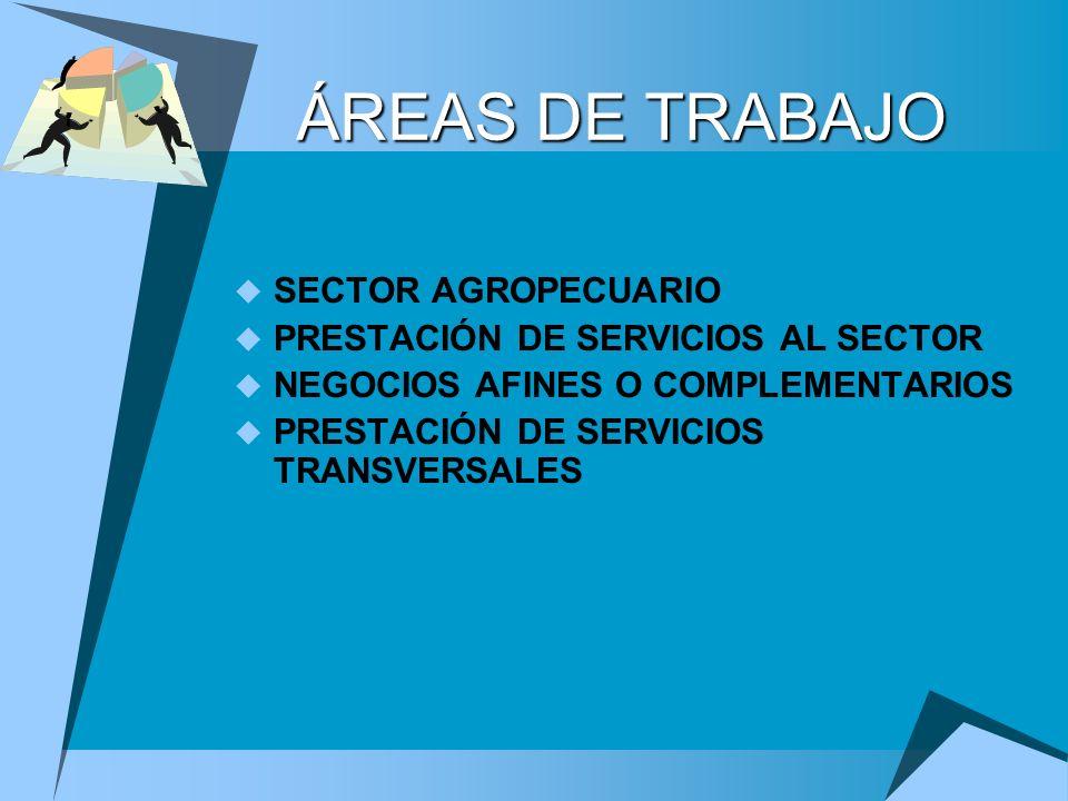 ÁREAS DE TRABAJO SECTOR AGROPECUARIO PRESTACIÓN DE SERVICIOS AL SECTOR