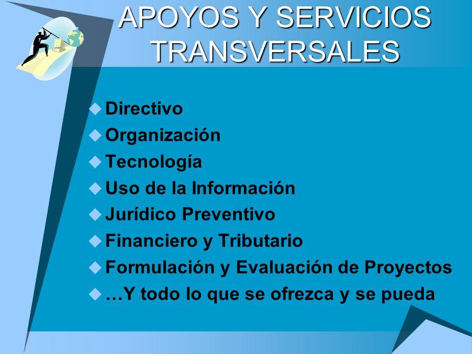 APOYOS Y SERVICIOS TRANSVERSALES