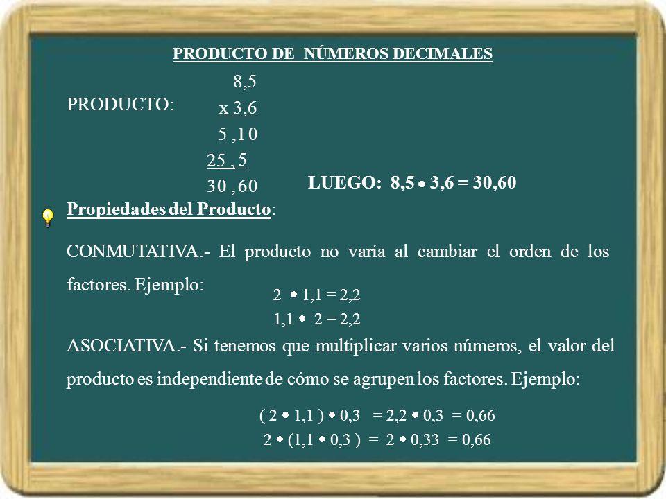PRODUCTO DE NÚMEROS DECIMALES
