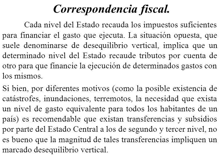 Correspondencia fiscal.
