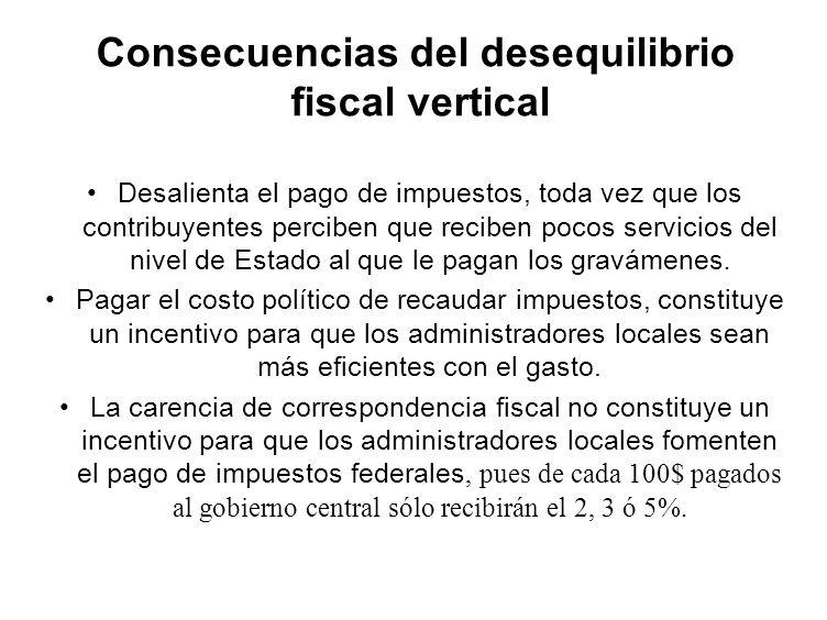Consecuencias del desequilibrio fiscal vertical