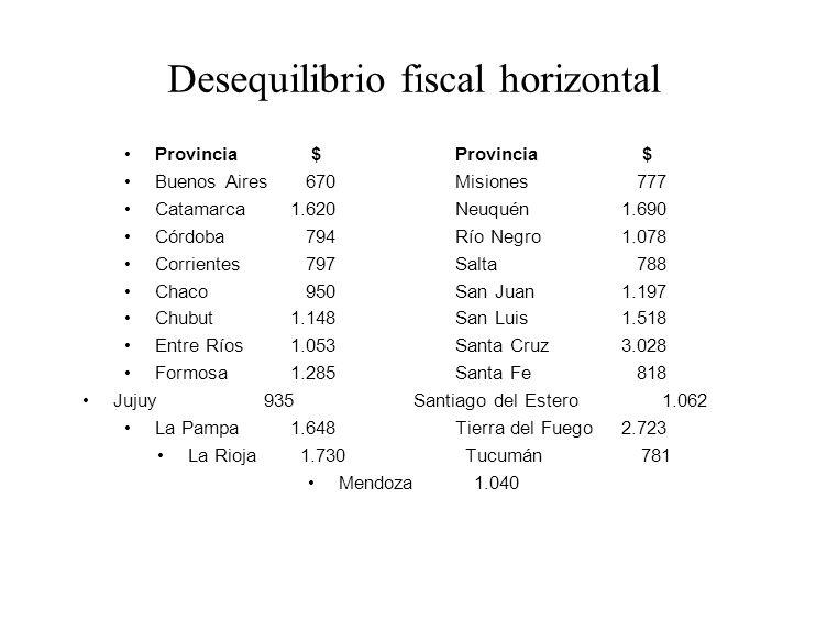 Desequilibrio fiscal horizontal