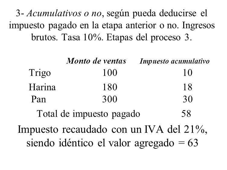 Total de impuesto pagado 58