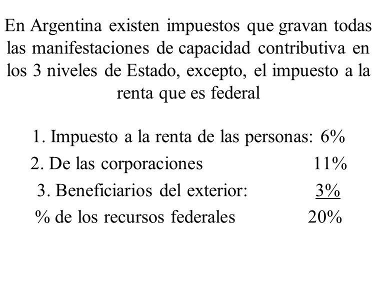 En Argentina existen impuestos que gravan todas las manifestaciones de capacidad contributiva en los 3 niveles de Estado, excepto, el impuesto a la renta que es federal